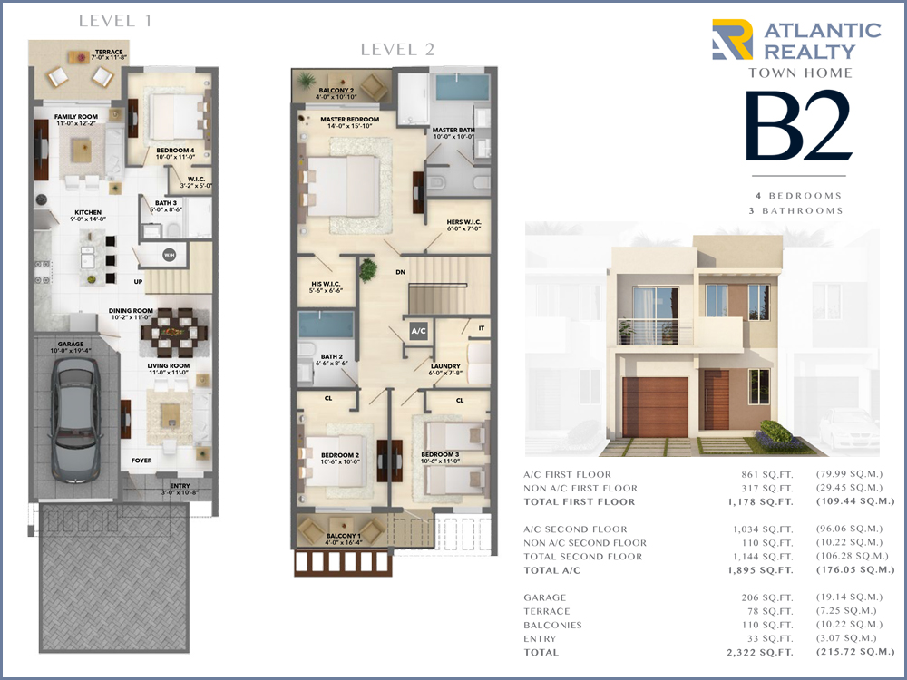 Neovita New Miami Florida Beach Homes
